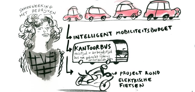 project-masterplanmobiliteit